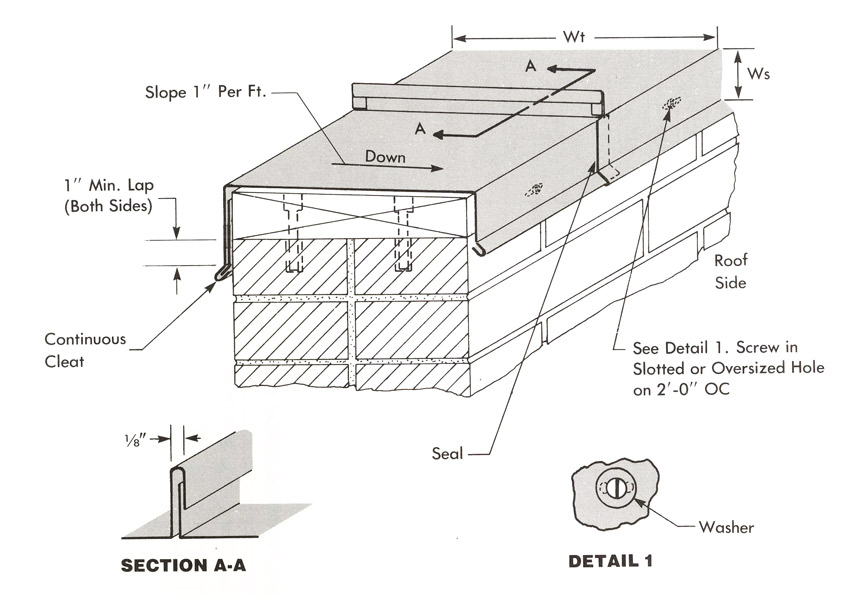 Aluminum Coping Detail http://reliablesm.com/services/coping/